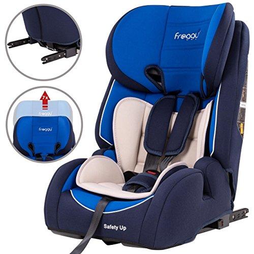 Froggy® Autokindersitz mit ISOFIX Gruppe I/II/III (9-36 kg) + Sicherheitsnorm ECE R44/04 + 5-Punkte-Sicherheitsgurt + verstellbare Kopfstütze Blau