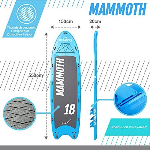 Bluefin Mammut - 2