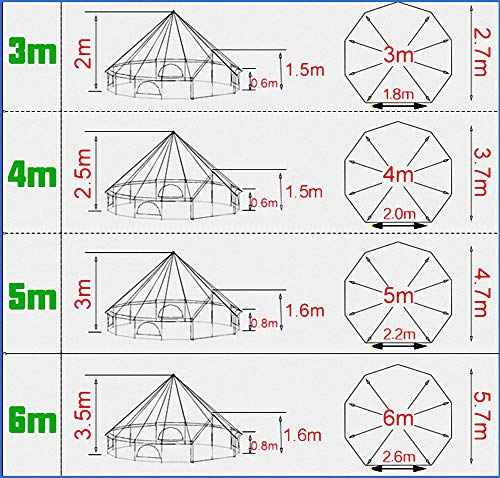 Latourreg Pyramid Round Bell Tent Canvas Yurt Tent With Zipped Groundsheet For Family Outdoor Camping 1
