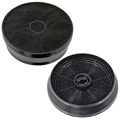 spares2go Carbon Charcoal Filter für Kaminöfen Dunstabzugshaube/Abzugshaube Vent (2Stück)