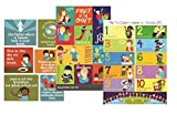 Bible Verses Poster Set of 3 – Includes The Ten...