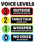 Eeypy Class Noise Level Noise Level Poster Classroom Rules Classroom Sign...