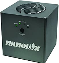 Nanolux Cube Series Dimmable, 1000W