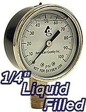 WELL PUMP WATER PRESSURE GAUGE LIQUID FILLED 0-100 psi