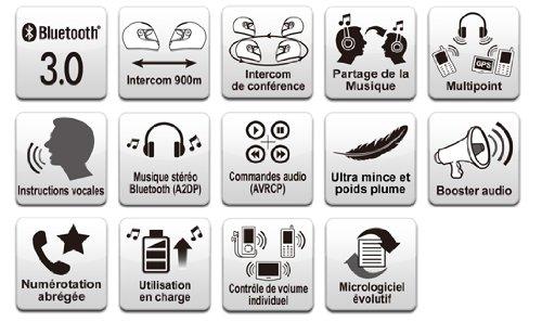 SMH10R extra flaches Bluetooth-Kommunikationssystem für Motorräder - 12