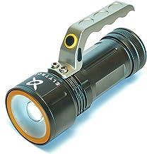 Elytron LED handlamp SuperZ11 aluminium 1600 lumen max. LED1T6 2B18650 met handvat