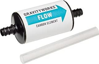 Platypus GravityWorks Carbon Element