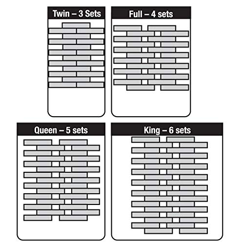 Furniture Fix - Set of 18 - Support for Sagging Sofa