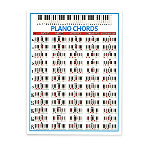 N/R Klavierplakat, Klavierakkorde, Skalen & Musiktheorie Chart | Lernen Sie Klavier & Keyboard | Übungshilfe Für Klavier, Tablature Piano Chord Übungsaufkleber 88 Key Beginner Piano Fingering Diagram