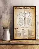 Bourbon Tasting Chart Vertical Poster Wall Art & Wall Decor & Painting for College Dorm – Office Decor - Makeup Room Decor - Dorm Room Poster