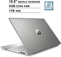 Best hp laptop quad core Reviews