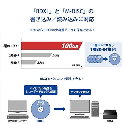 I-ODATAブルーレイドライブ外付型/USB3.0/BDXL/M-DISC/16倍速高速書き込みBRD-UT16WX