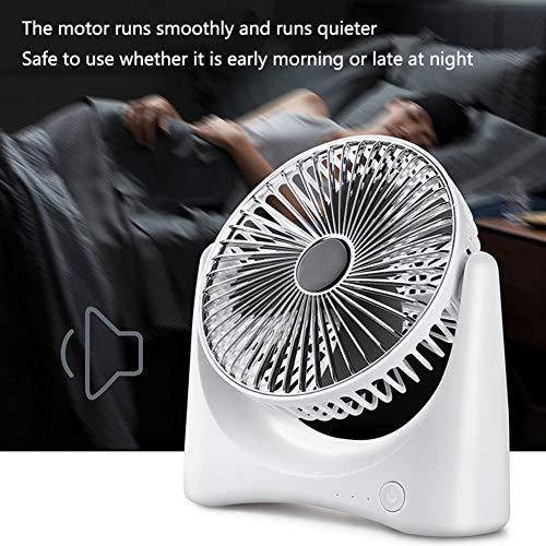 USB Piccolo Ventilatore - Mini Letto Scrivania Ventola Silenziosa, Studente Ricaricabile Dormitorio Scuotendo La Testa Ventilatore Elettrico Portatile,Argento