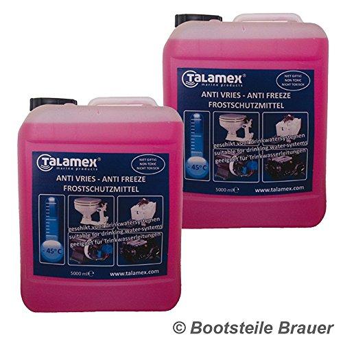 Bootonderdelen brouwer 2 x 5 liter Talemex voor antivries drinkwatersystemen motorkoelsystemen op boten caravan antivries I