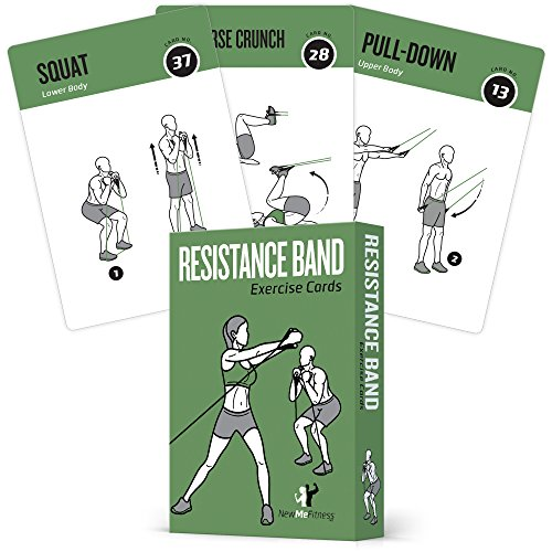 NewMe FitnessResistance Bands Workout Cards - Instructional Deck for Women & Men, Beginner Fitness Guide to Training Exercises at Home or Gym