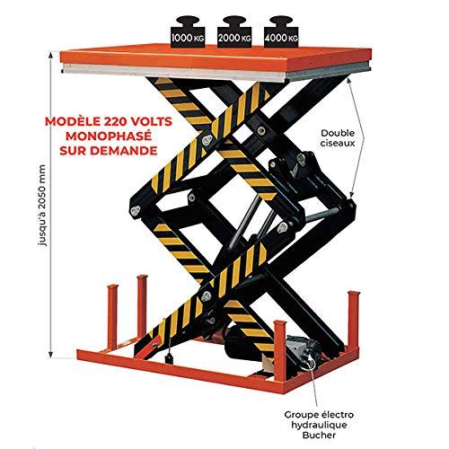 Mesa elevadora eléctrica doble tijera 2T 380V