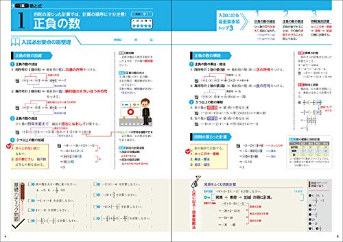 学研プラス『高校入試合格BON!数学』