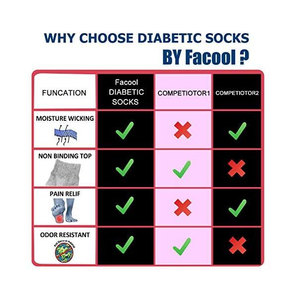 buy  Facool Men's Women's Cotton Diabetic ... Diabetes Care