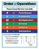 Sicherheitsmagnete Mathematik-Poster – 43,2 x 55,9 cm -