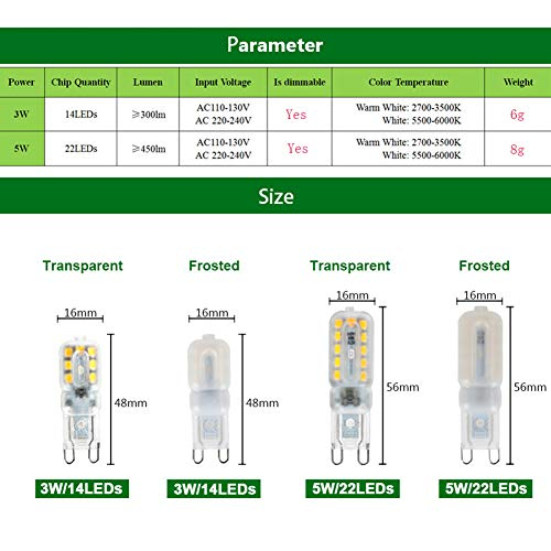 Yiwa G9 3 W 5 W 7 W dimbare LED-lamp maïs halogeen kristal licht 110 V 220 V warm wit behuizing transparant 110 V 5 W dimbaar