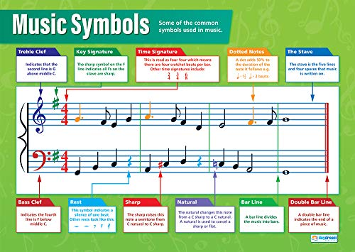 Music Symbols | Music Posters | Gloss Paper Measuring 33� x 23.5� | Music Charts for The Classroom | Education Charts by Daydream Education