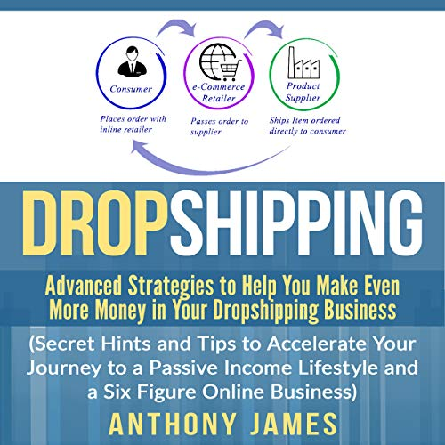 Dropshipping: Advanced Strategies to Help You Make Even More Money in Your Dropshipping Business  audiobook cover art