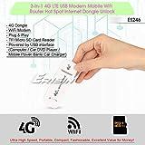 Erisin 4G USB WiFi Modem Hotspot Router WLAN LTE Dongle Ranura para Tarjeta SIM para Autoradio PC