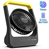 Best Battery Powered Fans - Battery Operated Fan, Powered by USB or 4 Review