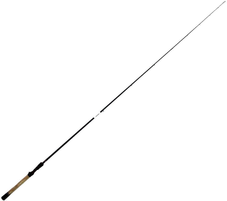 Daiwa FG801HXB Fuego Series 12-25 lb Test Rod
