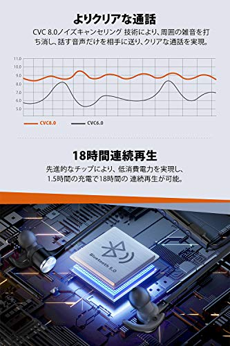 TaoTronics Bluetooth イヤホン(apt-X HD 18時間連続再生 IPX7防水仕樣) cVc8.0ノイズキャンセリング HIFI高音質 自動ペアリング マグネット搭載 スポーツ仕様 SoundElite 71
