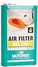 Amazon.es: aceite filtro aire