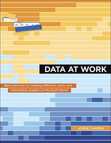 Data at Work: Best practices for creating effective charts and information graphics in Microsoft Excel (Voices That Matter) (English Edition)