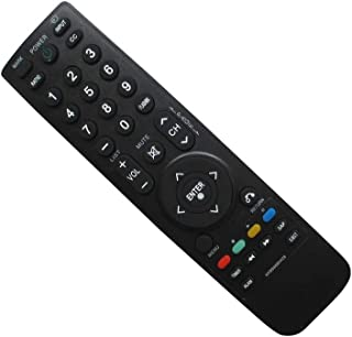 HCDZ Replacement Remote Control for Zenith AKB69680439 Z42PJ240 Z42PJ240-UB Z42PT320 Z42PT320-UC LCD Plasma HDTV TV
