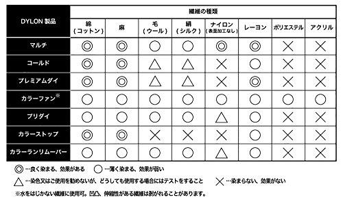 DYLONカラーランリムーバー(色移り落とし)25g[日本正規品]