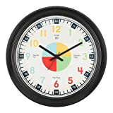 Toddler Clocks Review and Comparison