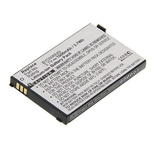 Batterie pour Philips Avent Eco SCD535 DECT Avent SCD530 Avent SCD535 Avent – SCD535/00 Avent scd536 Avent scd540