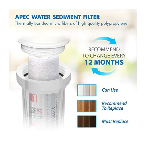 APEC Water Systems Filter-Set US Made Double Capacity Replacement Stage 1-3 for Ultimate Series Reverse Osmosis System… 4 APEC ULTIMATE high capacity pre-filter set is USA made and built to last 2x longer than other brands 1st stage polypropylene sediment filter to remove dust, particles, and rust 2nd & 3rd stage extruded carbon block filters to remove chlorine, taste & odor