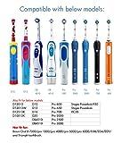 Zoom IMG-1 custodia da viaggio spazzolino elettrico
