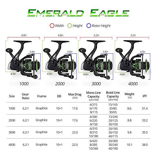 KastKing Valiant Eagle Spinning Reel - Emerald Eagle Edition