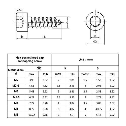 Selbstfurchende Schrauben 15-50pcs M2 M2.6 M3 M3.5 M4 M5 M6 Hex Sechskant Cap Kopf Schneidschrauben 8,8 Grad Schwarz Carbon Steel Alle Kopfschraube Hardware ( Color : 20mm , Size : M3 40pcs )