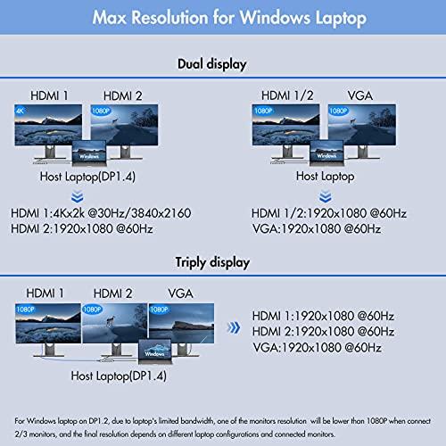 USB C Docking Station Dual HDMI Monitor Adapter Triple Display Adapter mit USB C zu Dual 4K HDMI,VGA,Ethernet,3USB,PD,SD/TF Kartenleser, 3.5mm für Laptop Dell XPS 13 15, Lenovo Yoga, HP x360,MacBook - 7