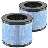 Okaysou AirMic4S Medical Grade Ultra-Duo Filter Replacement, 3-in-1 Pre-Filter, H13 True HEPA Filter, High-Efficiency Activated Carbon Filter (2 Pack Blue)