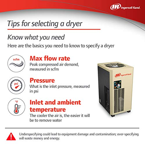 Product Image 7: Ingersoll-Rand Compressed Air Dryer Refrigerated Type D25IN Scfm 15