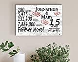 Broad Bay Personalized 15 Year Anniversary Sign Gift Fifteenth Wedding Anniversary 15th for Couple Him Or Her Days Minutes Years