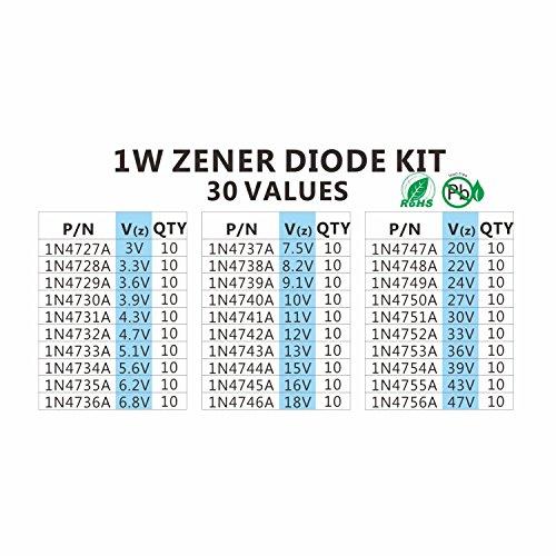 Chanzon 1W Zener Diode Assorted Kit (30 Values x 10pc 3V 3.3V 3.6V 3.9V 4.3V 4.7V 5.1V 5.6V 6.2V 6.8V 7.5V 8.2V 9.1V 10V 11V 12V 13V 15V 16V 18V 20V 22V 24V 27V 30V 33V 36V 39V 43V 47V) Assortment Set