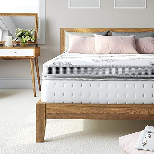 image showing what is a euro top matress