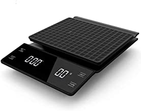 Coffee Scale with Timer, 3kg/0.1g Digital Touch Scale Weighing Coffee Baking and Cooking with High Precision Sensors Back-...