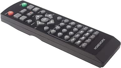 remote control coax switch