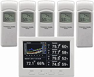 Best ambient weather ws-3000-x3 Reviews