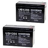 Universal Power Group APC Back UPS XS 900 900VA BX900R Battery
